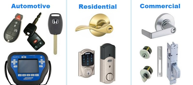 Car, home and business locksmiths services banner